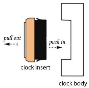 clock-insert-diagram